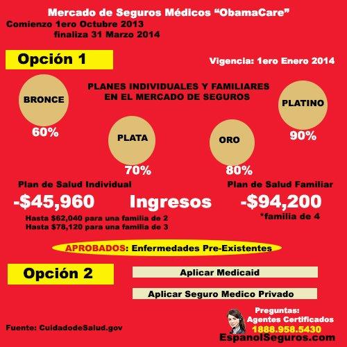 mercados de seguros medicos con plan de salud gobierno
